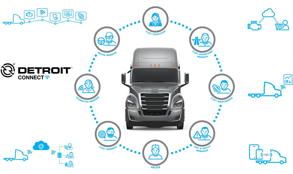 detroit-connect-services_1200x713.jpg