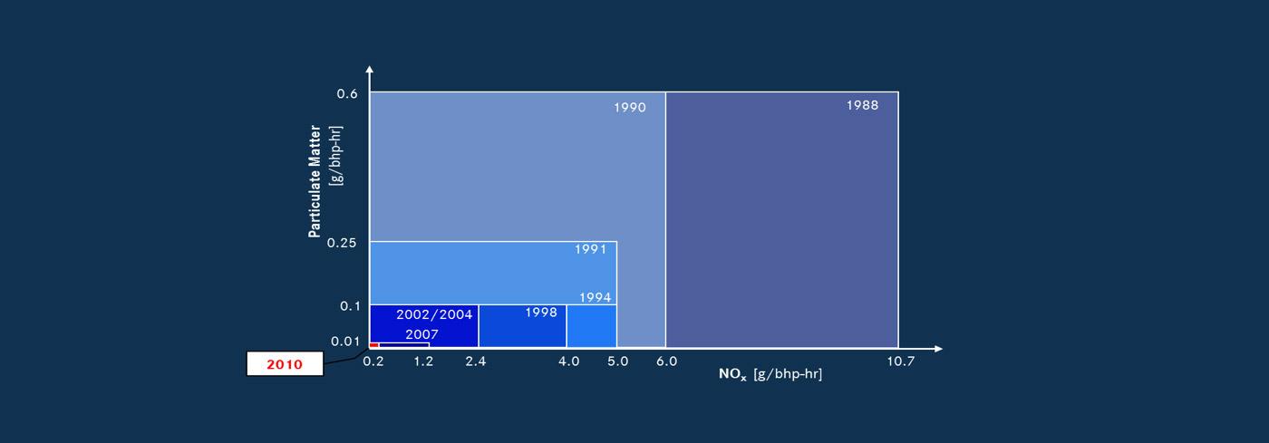 graph-particulate-matter.jpg